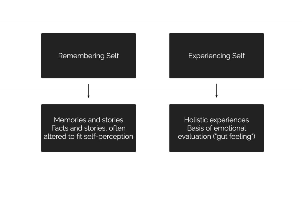 Remembering vs experiencing - two different modes of human information processing